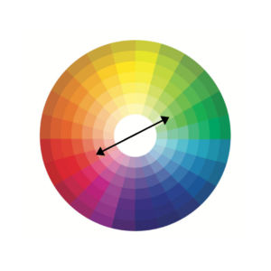 The Colour Wheel How To Use It For Maximum Makeup